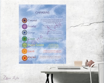 "7 chakras print and their properties, 8 x 10 or 8-5 x 11,  ""CHAKRAS"" , Art print, Zen illustration  for meditation or yoga"