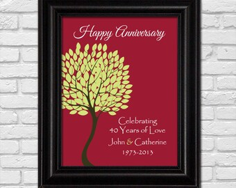 Wedding anniversary wood sign with photo