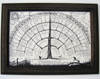 Blank family tree charts to handwrite genealogy ancestors, get 2-per-order, gift idea children men women babies grandparents parents in-laws