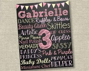 Birthday poster, Birthday chalkboard, All about me poster, All about me chalkboard, first birthday chalkboard, name typography chalkboard