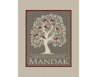 Parent's Anniversary Gift, Family is Like Branches On a Tree, Our Roots Remain as One, Family Tree Wall Print, Parents Christmas Gift