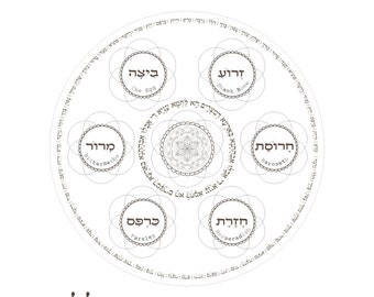 pesach seder plate passover coloring page 1 printable design haggadah prayer jewish art crafts supplies instant download by zebratoys