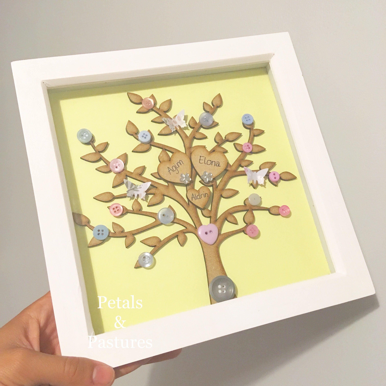 Stammbaum Stammbaum Rahmen Stammbaum Bild Framenursery