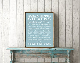 Personalized Anniversary Gift 30 Years The Best Is Yet To Come  Marriage Art Subway Sign Print Custom Sign Parents Gift 10, 20, 25, 40, 50
