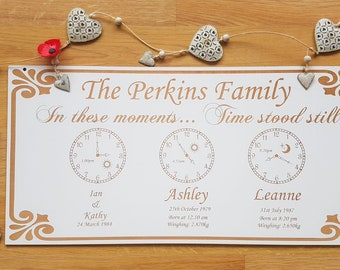 Mother's Day Time Plaque