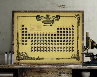 Steampunk Style Periodic Table of The Chemical Elements, Poster, chemistry print, science wall decor, 12 x 16 in