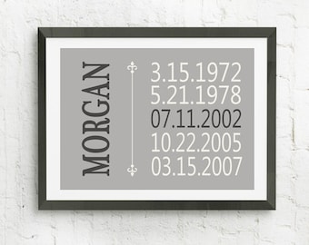 Special Dates Art, Personalized Important Dates, Wall Art, Anniversary Gift, Last Name Art Custom Gift, Personalized Family Gift, Unique