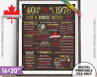 """40th Anniversary Gift Married in CANADA 1978 Anniversary, Flashback in 1978, Custom Chalkboard Style PRINTABLE 8x10/16x20"""" 1978 Anniversary"""