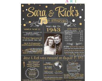 Nostalgic PHOTO 75th Wedding Anniversary Chalkboard, 75th Anniversary, Years ago in 1943 Chalkboard, Back in 1943, Anniversary Gift