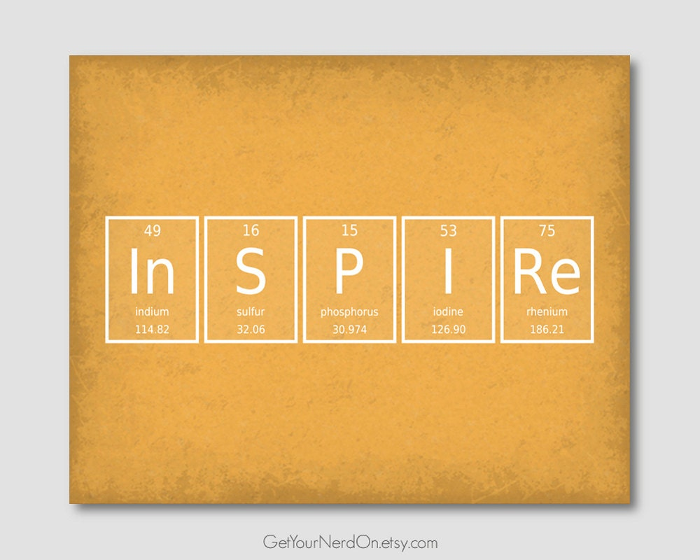 Periodic element word poster inspire wall art print zoom urtaz Image collections