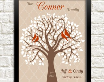 Gift for Family, Personalized Family Tree, Custom Wall Art, Christmas Gift for Family, Anniversary Gift