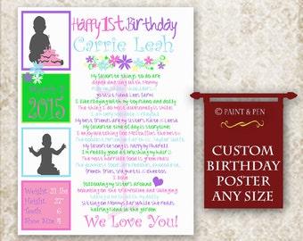 Modern 1st Birthday Poster- Year in Review- Girls Birthday Idea- Premade Scrapbook Page- Birthday Party Decor- Birthday Poster Teen Birthday