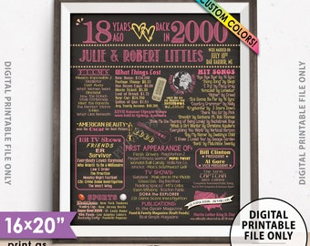 """18th Anniversary Poster, Flashback to 2000 Anniversary Party Decor, Married in 2000, Custom Chalkboard Style PRINTABLE 8x10/16x20"""" 2000 Sign"""