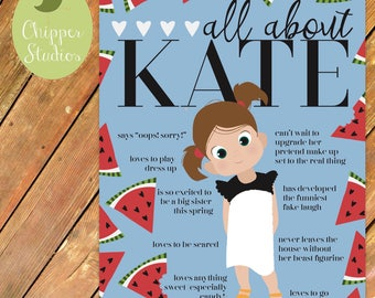 Digital File- Custom Toddler Infographic. Custom Toddler Portrait. All About Me. Party Poster. About Me Birthday. Watermelon Party Decor.
