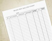 Miles Per Gallon Chart Pr...