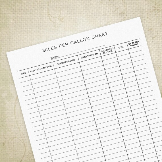printable mileage chart