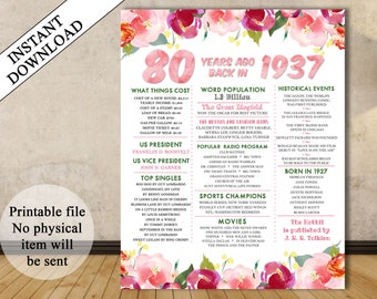 80th Birthday Sign, Back in 1937, 90th Birthday Chalkboard, 80 Years Ago in 1937, Instant Download, 80th Birthday Gift, Gift for Women, 1937