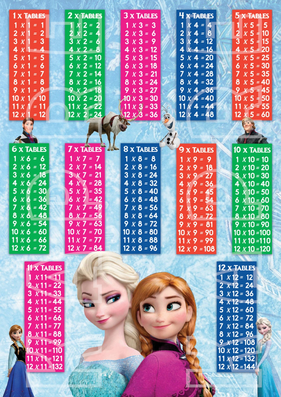Disney De Congelados Elsa Anna on Kindergarten Worksheets 5 Se