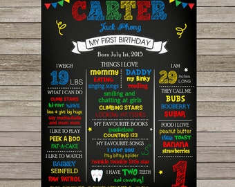 First Birthday Poster | Birthday Chalkboard Sign | Primary Colors Poster | Milestone Sign | Printable