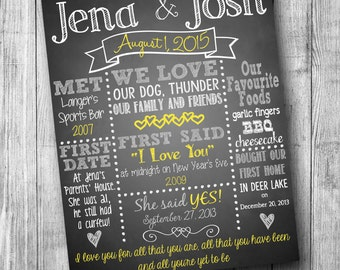 Wedding Love Story Chalkboard - Customized - Every Love Story is Beautiful but Ours is My Favorite - Engagement - bridal shower chalk board