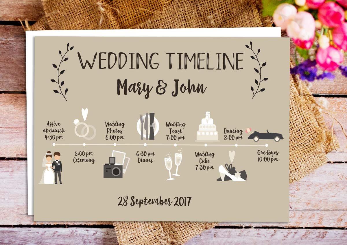 Fantastisch Hochzeit Reiseroute Vorlage Bilder - Bilder für das ...