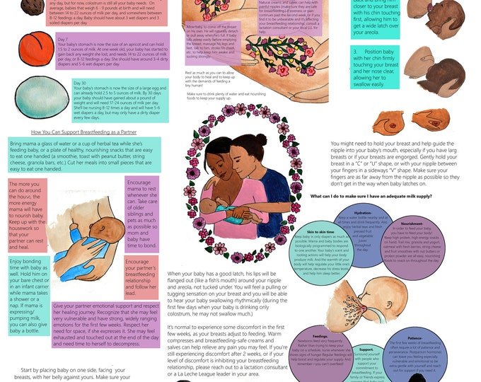 "The Journey of Breastfeeding Poster-18"" x 24"" breastfeeding/ birth art/ educational poster/ midwife/ doula/ childbirth/ labor"