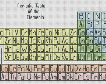 Periodic Table of the Elements Cross Stitch Pattern Simple & Fun PDF