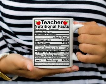 Teacher Nutrition Coffee Mug