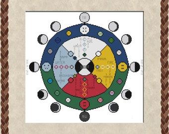 Native American Earth Wheel (basic), Cross-Stitch Pattern, Pdf Zip File, Immediate Download, Great DIY Gift