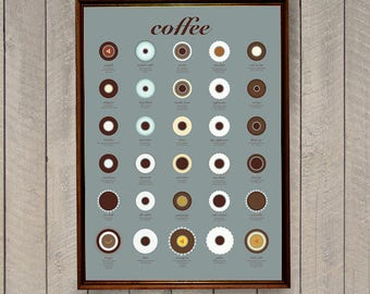 Coffee Poster, Coffee Art Print, Kitchen Art, Kitchen Decor, Food Poster, Cafe Poster, Coffee Art, Coffee Lover, But First Coffee Poster