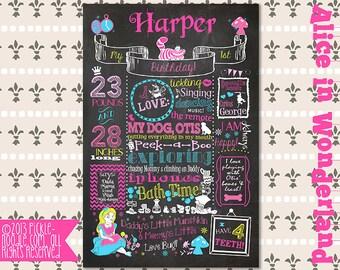 Alice in Wonderland Party - Alice in Wonderland - Alice in Wonderland Decorations - Birthday Chalkboard - Alice in Onederland Chalkboard