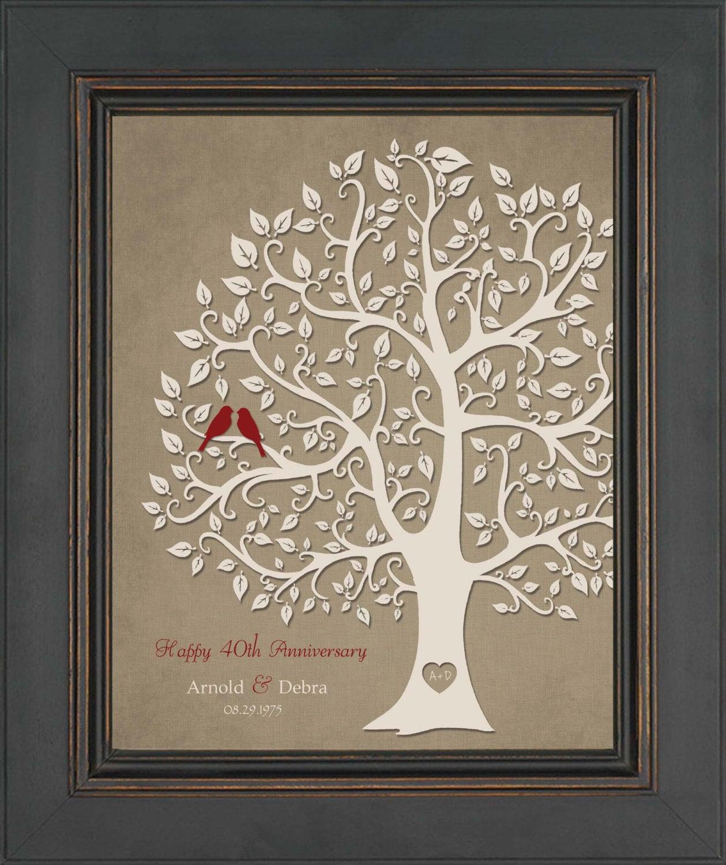 40th wedding anniversary gift ideas australia time