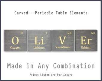 Chemistry baby etsy periodic table name sign custom name sign family name nursery decor kids urtaz Images