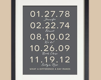 Good Anniversary Gift For Wife Gift For Husband Family Dates Personalized Wall  Art Important Date Art Special