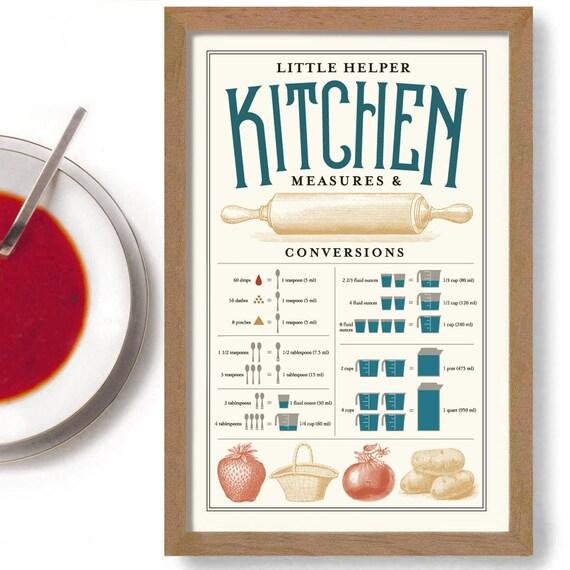 Tableau de conversion des mesures pour cuisine impression for Tableau des mesures en cuisine