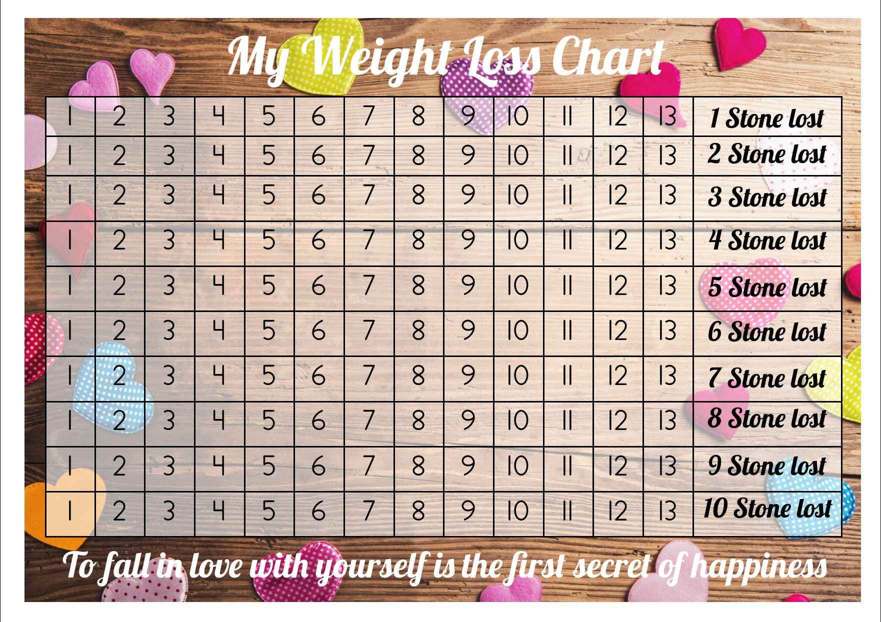 Idea weight chart choice image free any chart examples weight stone to kg chart images free any chart examples ideal weight chart in stones choice nvjuhfo Images