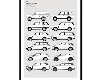 Range Rover Production History Poster