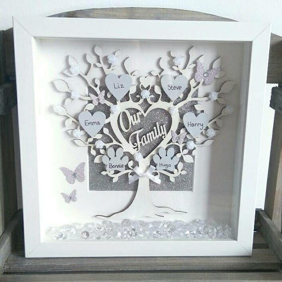 Wallverbs Family Tree Personalized Picture Frame Set: Personalised 'Our Family' Family Tree Frame