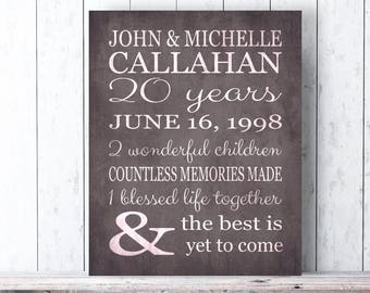 20 Years Personalized Anniversary Gift for Parents or Spouse Wedding Canvas or Print Custom Art The Best is Yet to Come 20th Anniversary