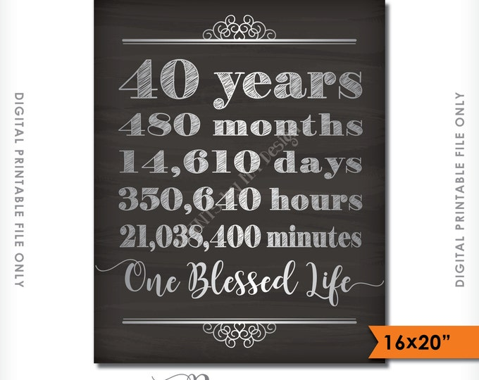 40th Anniversary Gift, 40 Years of Marriage Milestones, One Blessed Life, Print, Ruby Anniversary, Instant Download Digital Printable File