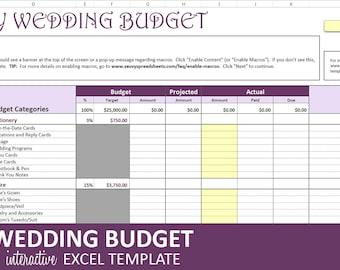 budget for a wedding