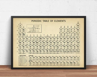 Periodic table etsy periodic table wall art print digital download periodic table of elements chemistry urtaz Image collections