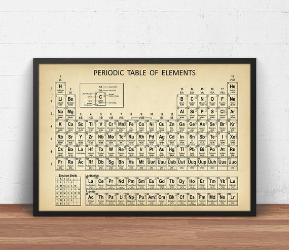 Periodic table wall art print digital download periodic periodic table wall art print digital download periodic table of elements chemistry science dorm decor lab organic chemistry gifts urtaz Gallery