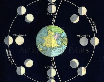 MOON SYSTEM Solar System Astronomy Chart Print