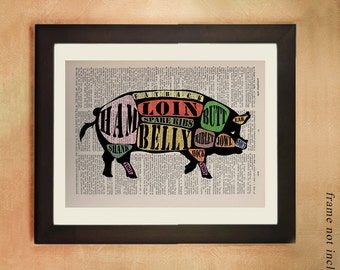 Pig Dictionary Art Print, Diagram Meat Cuts Chart Pork Hog Bacon Ham Butcher Chart Kitchen Art Foodies Gift da344