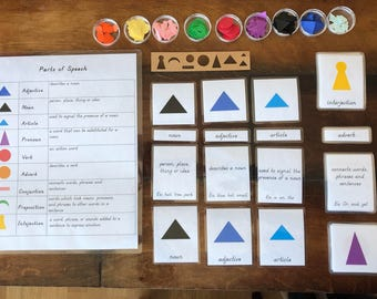 Montessori Grammar symbols, stencil and 3 part cards with definitions