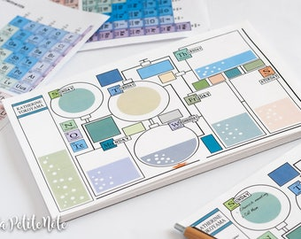 Chemistry Lab Planner Notepad/ Chemistry Notepad/ Personalized Chemistry Notepad