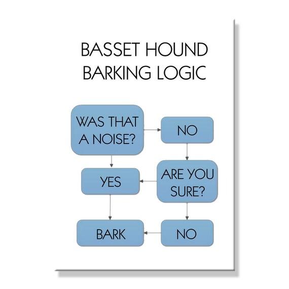 Basset Hound Barking Logic Fridge Magnet