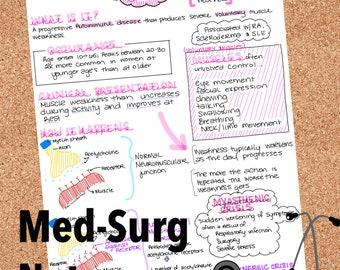 Myasthenia Gravis Med-Surg Nursing Notes 2 pages