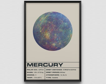 Mercury Light Art Print Poster Planet Space Solar System Planets Infographic Galaxy